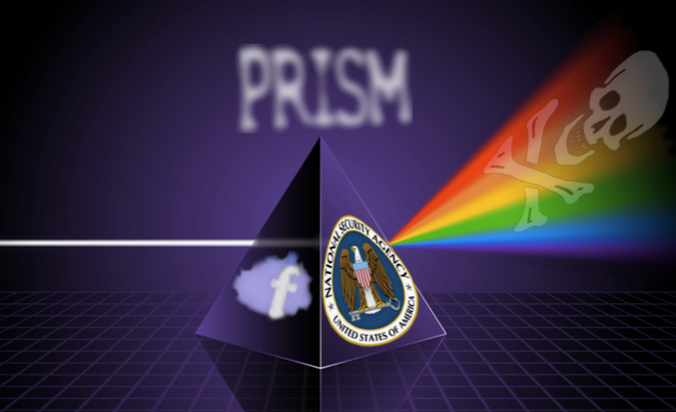 Il sistema PRISM, ecco di cosa si tratta