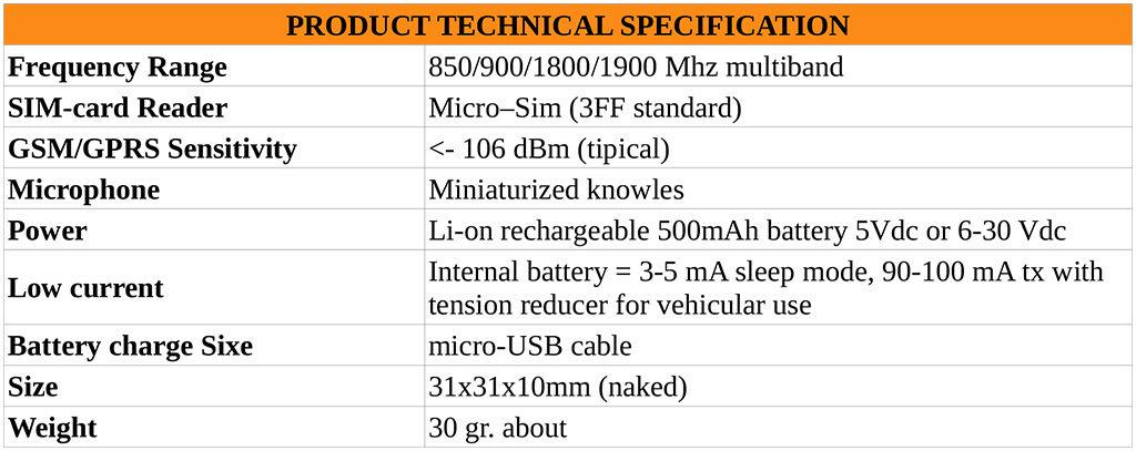 gsm-nano-bug-transmitter-features