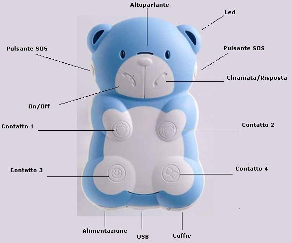 Cellulare Baby Bear