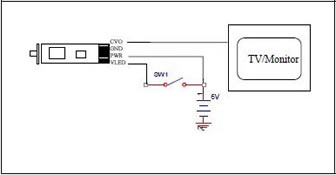 Wiring Diagrams For Cctv on viper alarm wire diagram