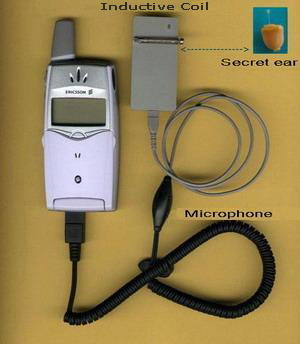 Ear-GMS kit with inductive coil