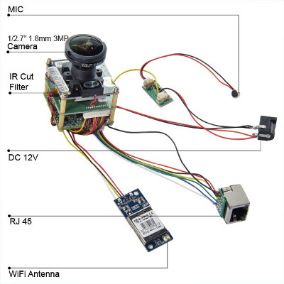 ip-3mp-microcamera-wiring