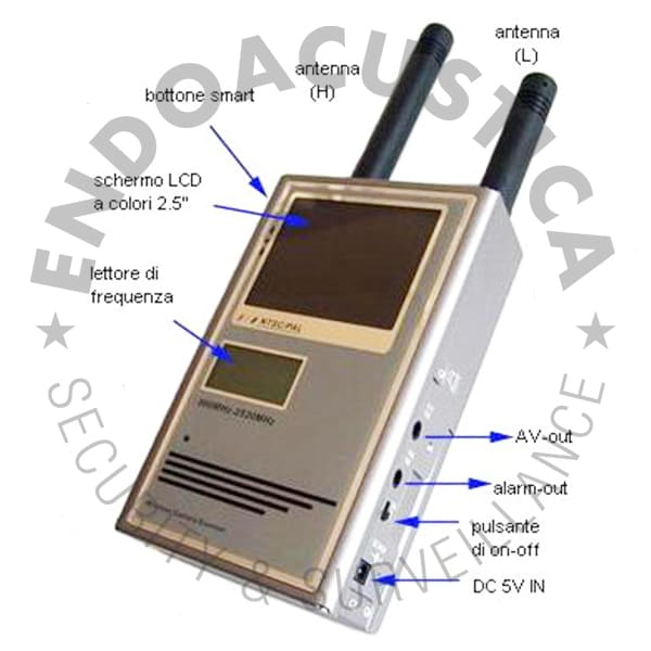 Wireless hidden spy cameras detector scanner